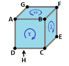 Cube as a cell complex with orientations of the cells