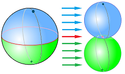 File:Algebra of spheres.png