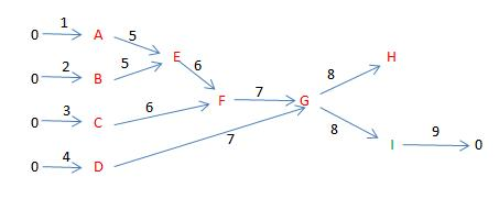 File:Graph cycles 2.JPG